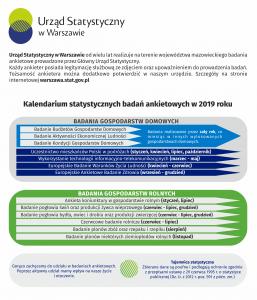 Kalendarium statystycznych badań ankietowych w 2019 r.